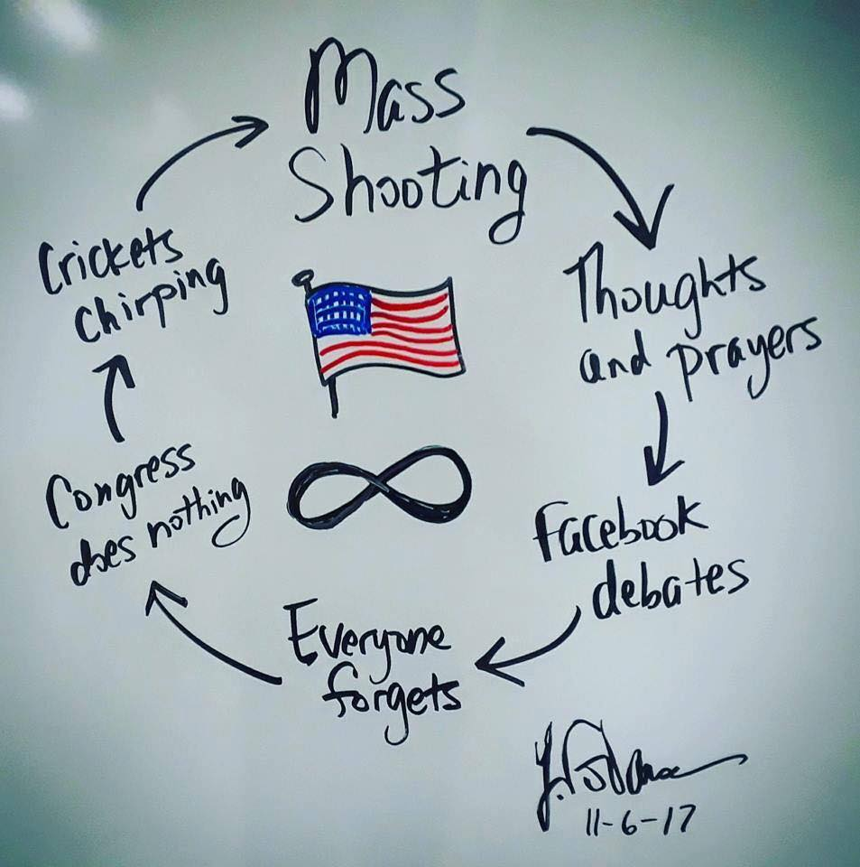 mass shootings cycle in america
