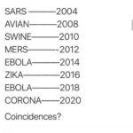 anthony-fauci-predicts-surprise-outbreak-coronavirus-in-2017